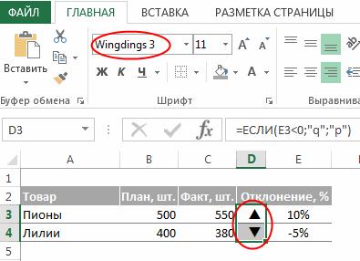 План-факт в Excel