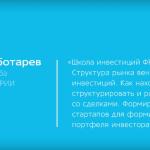 Как работает Фонд развития интернет инициатив (ФРИИ)